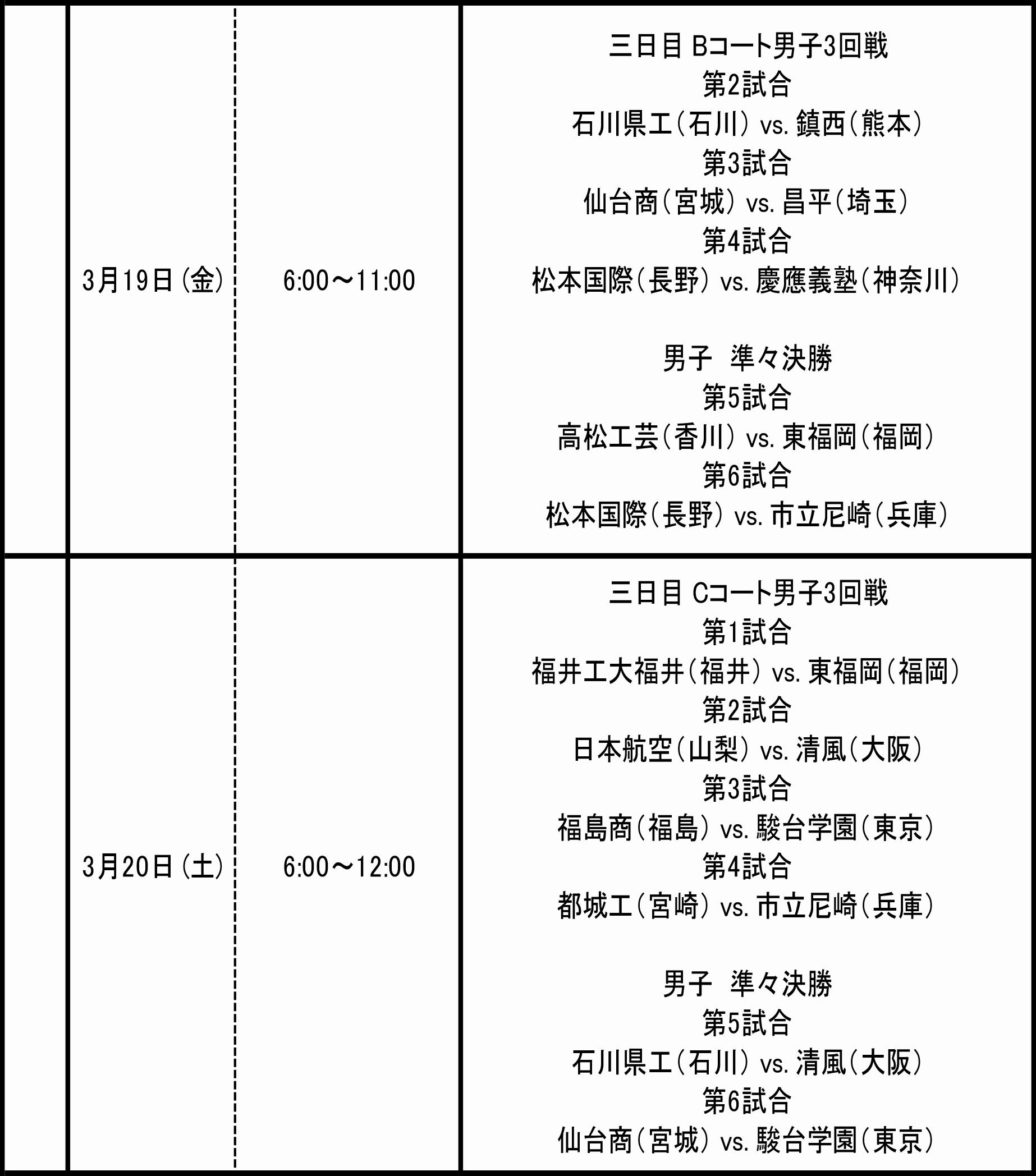 テレビ 番組 表 兵庫
